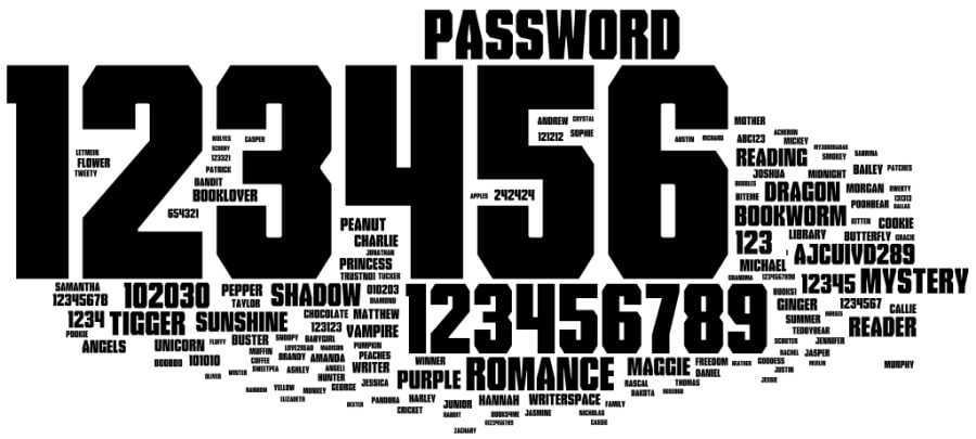 passwords - Hints 100 billion passwords per second