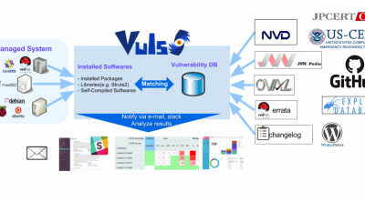 vuls: Vulnerability Scanner for Linux / FreeBSD