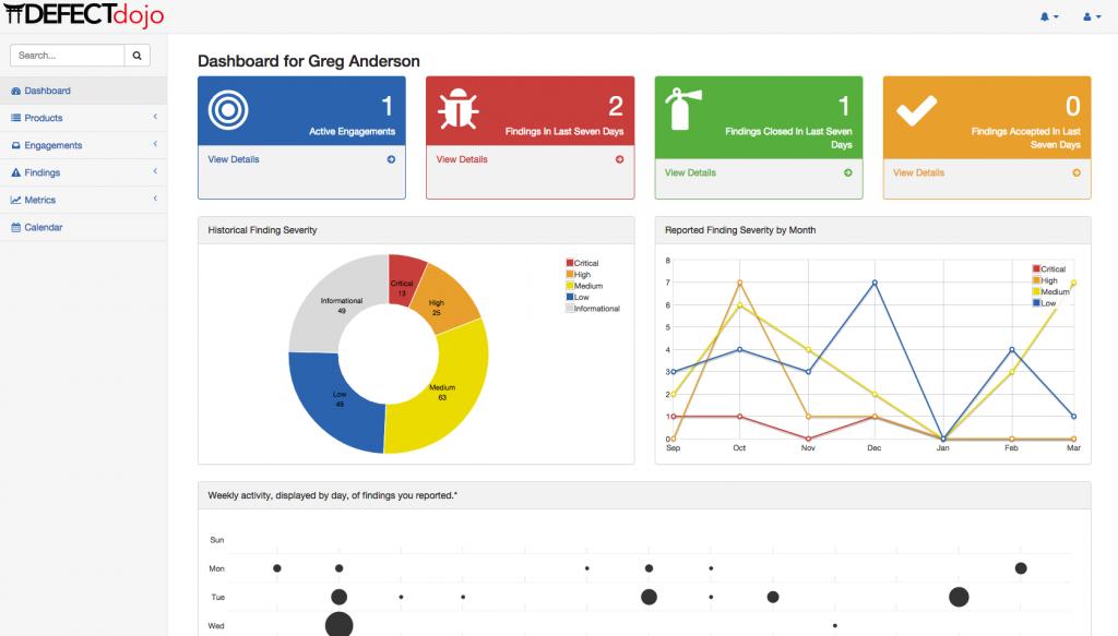 django-DefectDojo: vulnerability correlation and security orchestration application