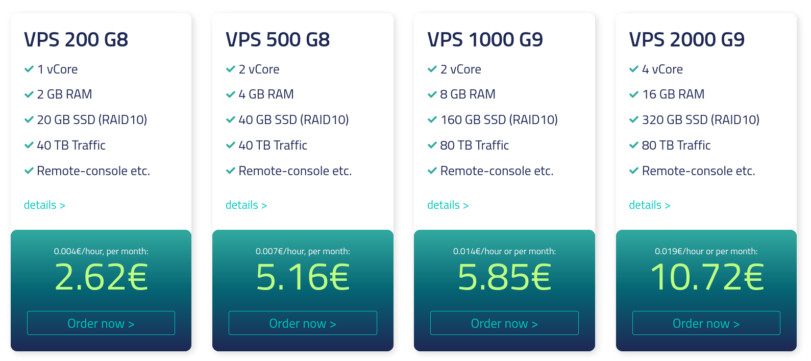 Screenshot 2020 09 06 19 30 11 - netcup who said quality hosting is expensive?
