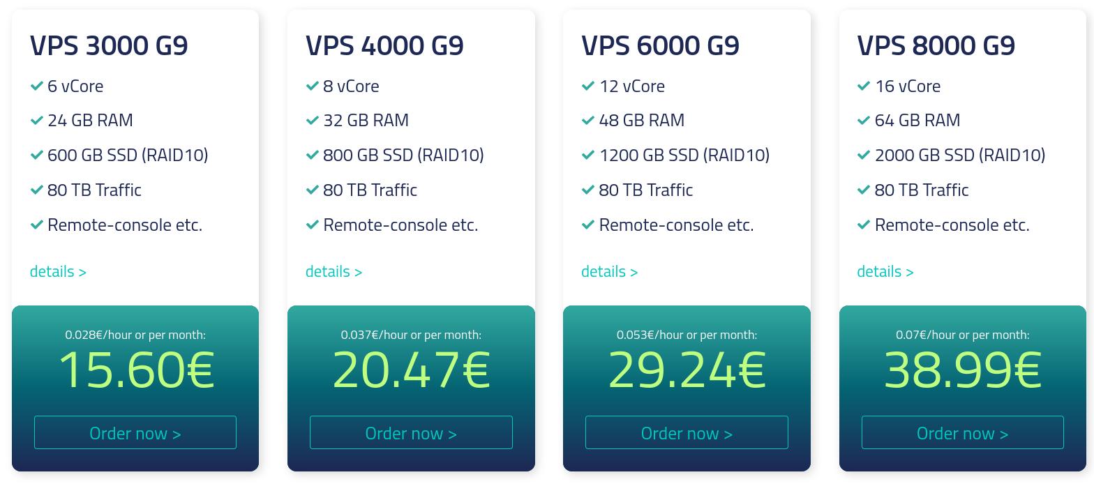 Screenshot 2020 09 06 19 30 36 - netcup who said quality hosting is expensive?