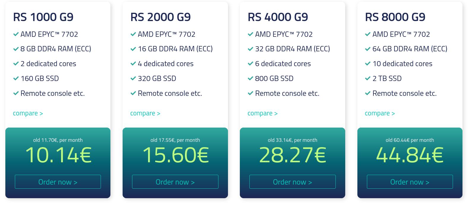 Screenshot 2020 09 06 19 31 18 - netcup who said quality hosting is expensive?