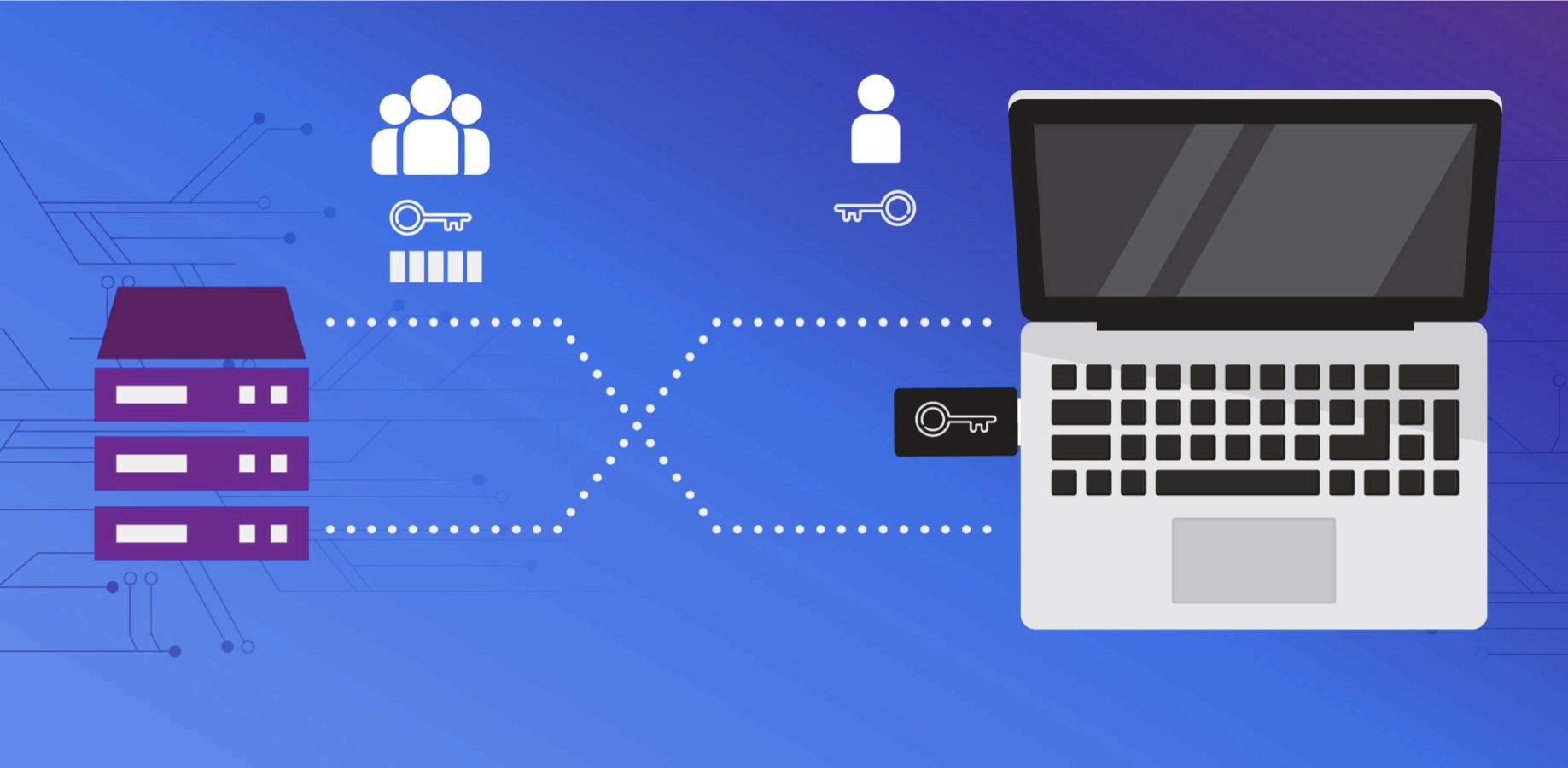 passless - Microsoft: 2021 το τέλος των κωδικών πρόσβασης