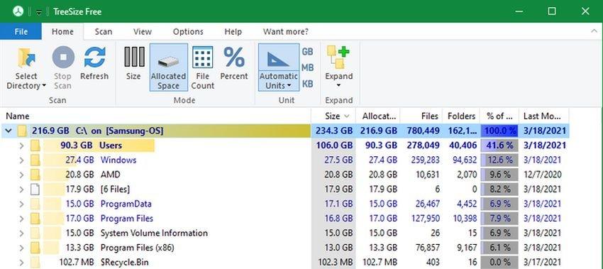 TreeSize Free Windows 10 - Ο καλύτερος τρόπος για να καθαρίσετε τα Windows 10: Ένας οδηγός βήμα προς βήμα