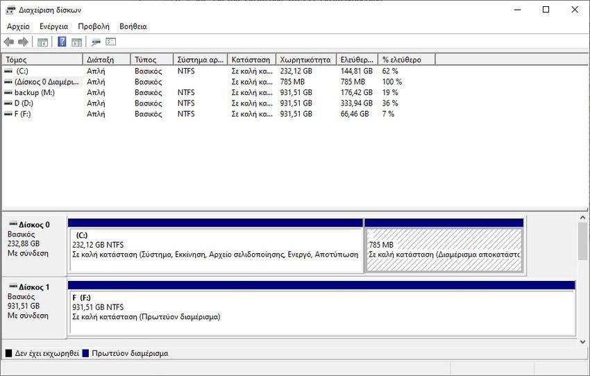 recovery partition - 5 λάθη συντήρησης των Windows που μπορούν να καταστρέψουν τον υπολογιστή σας